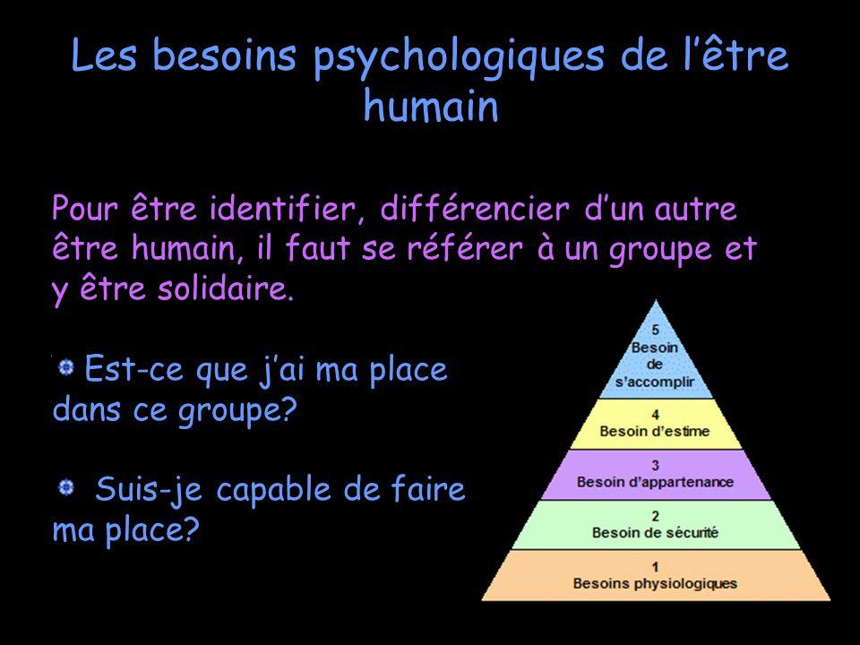 Les besoins psychologiques de lêtre humain Pour être identifier, différencier dun autre être humain, il faut se référer à un groupe et y être solidair