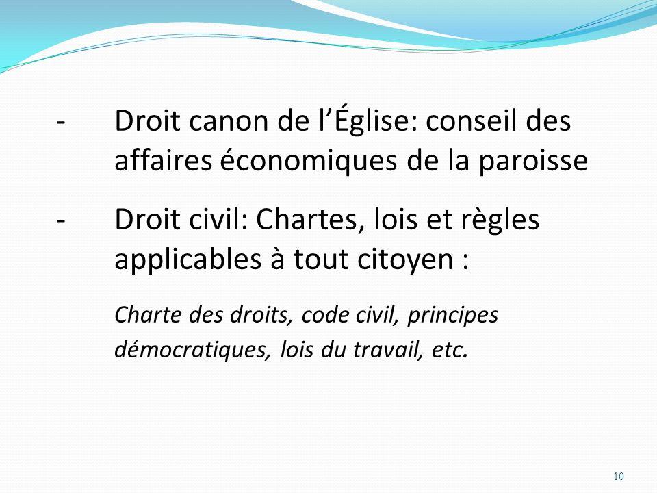 10 -Droit canon de lÉglise: conseil des affaires économiques de la paroisse -Droit civil: Chartes, lois et règles applicables à tout citoyen : Charte