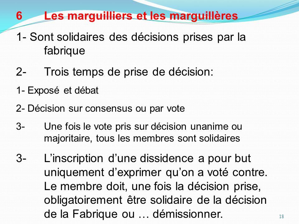 18 6Les marguilliers et les marguillères 1- Sont solidaires des décisions prises par la fabrique 2-Trois temps de prise de décision: 1- Exposé et déba