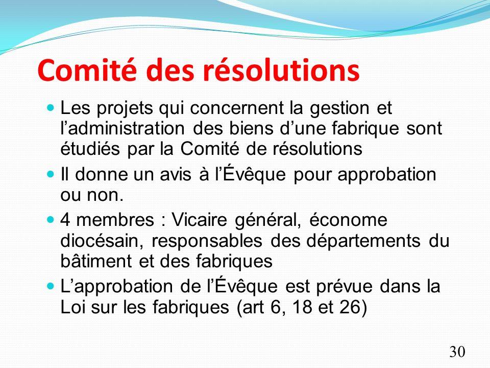 Comité des résolutions Les projets qui concernent la gestion et ladministration des biens dune fabrique sont étudiés par la Comité de résolutions Il d