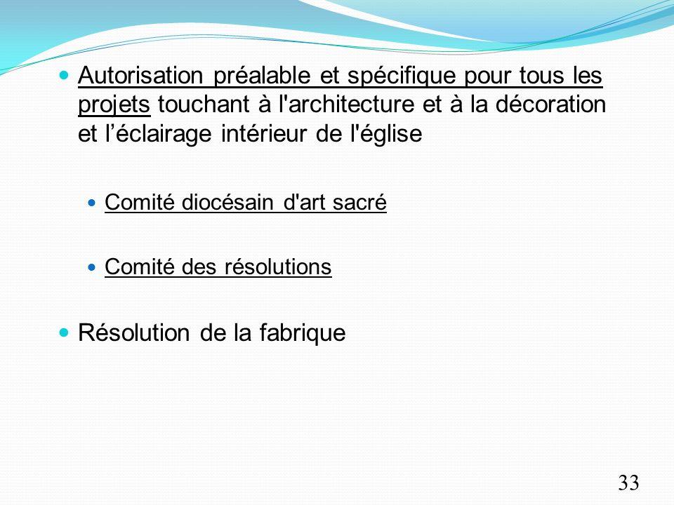 Autorisation préalable et spécifique pour tous les projets touchant à l'architecture et à la décoration et léclairage intérieur de l'église Comité dio