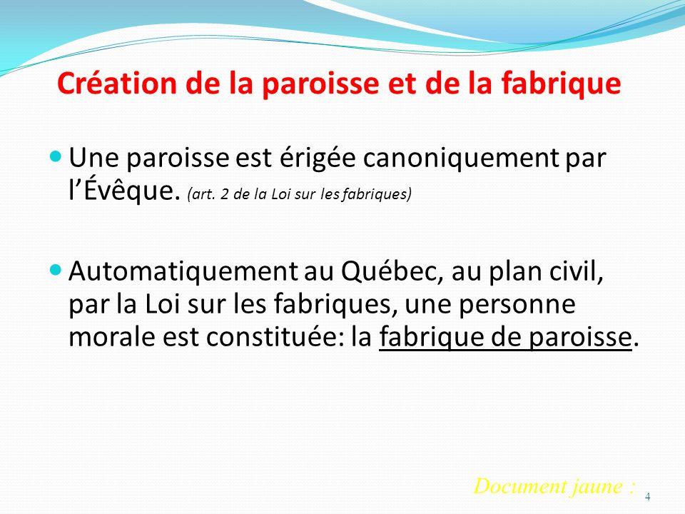 35 1-Mandats Une Assemblée de fabrique est au service de la communauté paroissiale et de lÉglise dans les mandats suivants : Législatif : Actes légaux, règlements, etc.