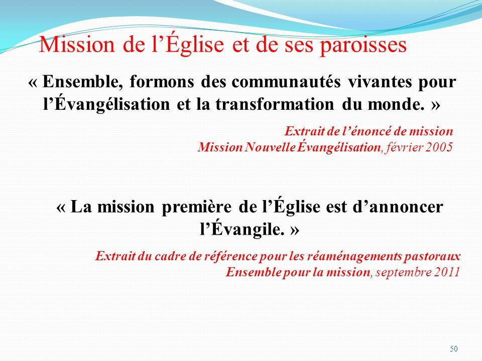 50 « Ensemble, formons des communautés vivantes pour lÉvangélisation et la transformation du monde. » Mission de lÉglise et de ses paroisses Extrait d