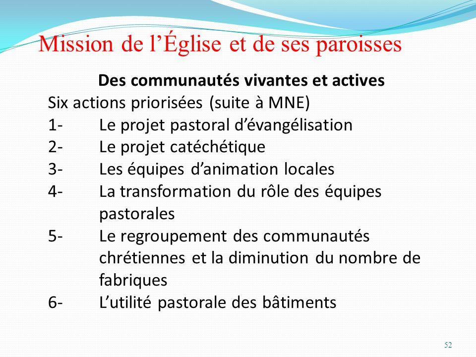 52 Mission de lÉglise et de ses paroisses Des communautés vivantes et actives Six actions priorisées (suite à MNE) 1- Le projet pastoral dévangélisati