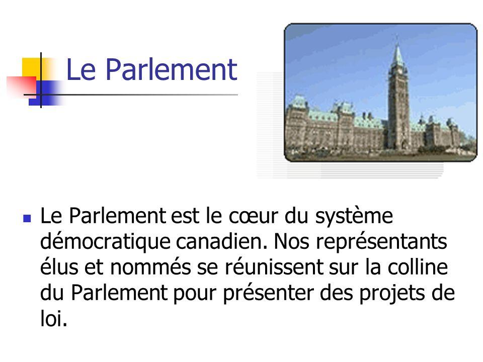 Le Parlement Le Parlement est le cœur du système démocratique canadien. Nos représentants élus et nommés se réunissent sur la colline du Parlement pou