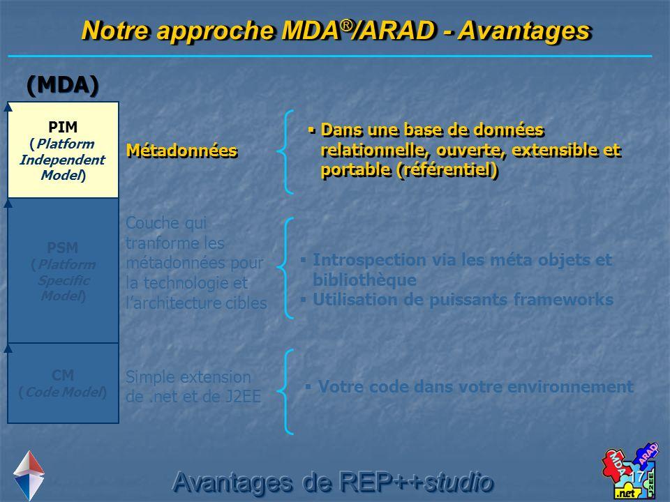 17 PIM (Platform Independent Model) PSM (Platform Specific Model) CM (Code Model) Métadonnées (MDA) Notre approche MDA ® /ARAD - Avantages Couche qui