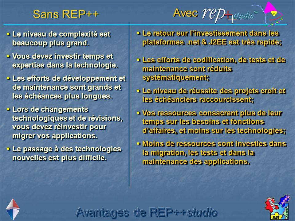 Sans REP++ Le niveau de complexité est beaucoup plus grand. Le niveau de complexité est beaucoup plus grand. Vous devez investir temps et expertise da