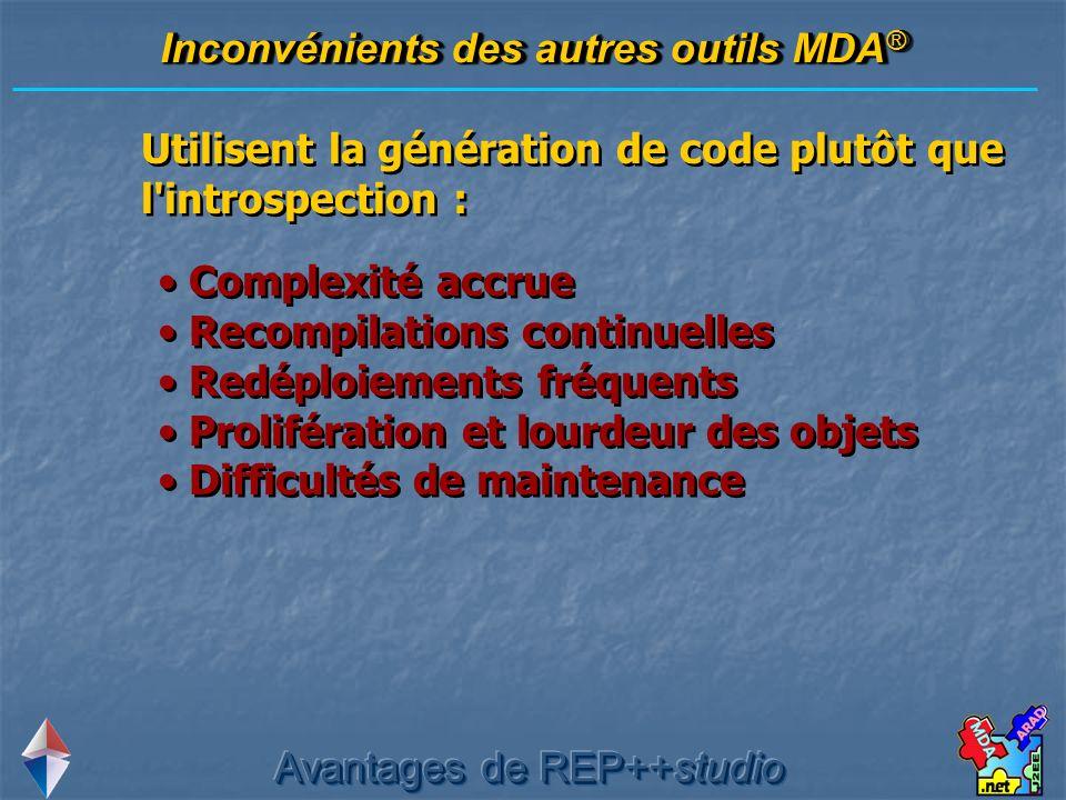 Inconvénients des autres outils MDA ® Utilisent la génération de code plutôt que l'introspection : Utilisent la génération de code plutôt que l'intros