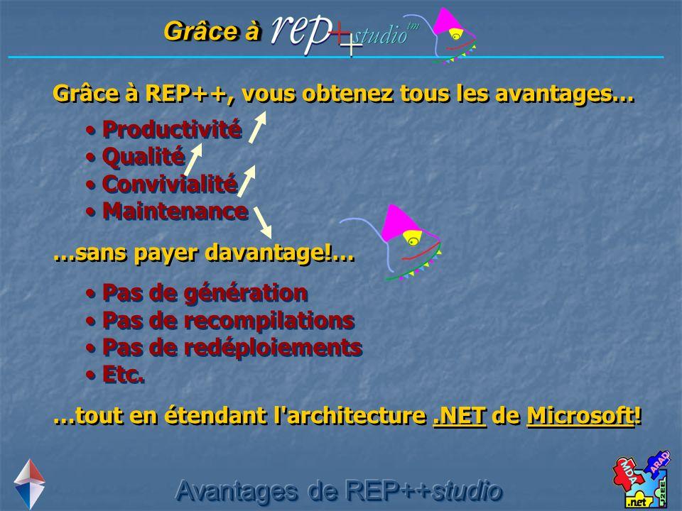 Grâce à Grâce à REP++, vous obtenez tous les avantages… …sans payer davantage!… …tout en étendant l'architecture.NET de Microsoft! Grâce à REP++, vous