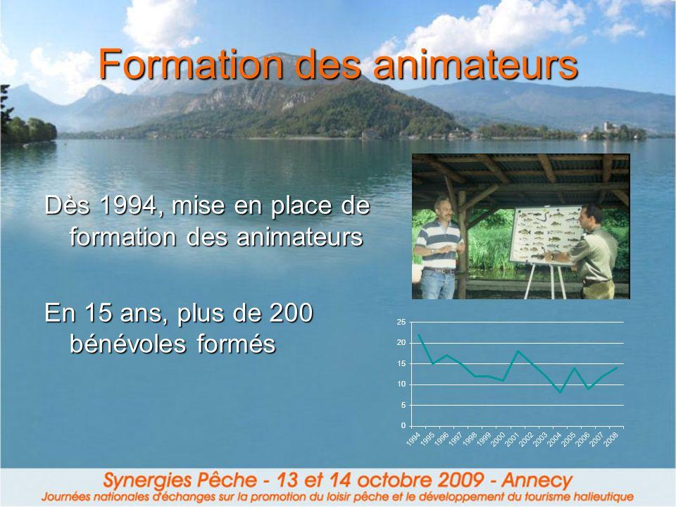 Formation des animateurs Dès 1994, mise en place de formation des animateurs En 15 ans, plus de 200 bénévoles formés