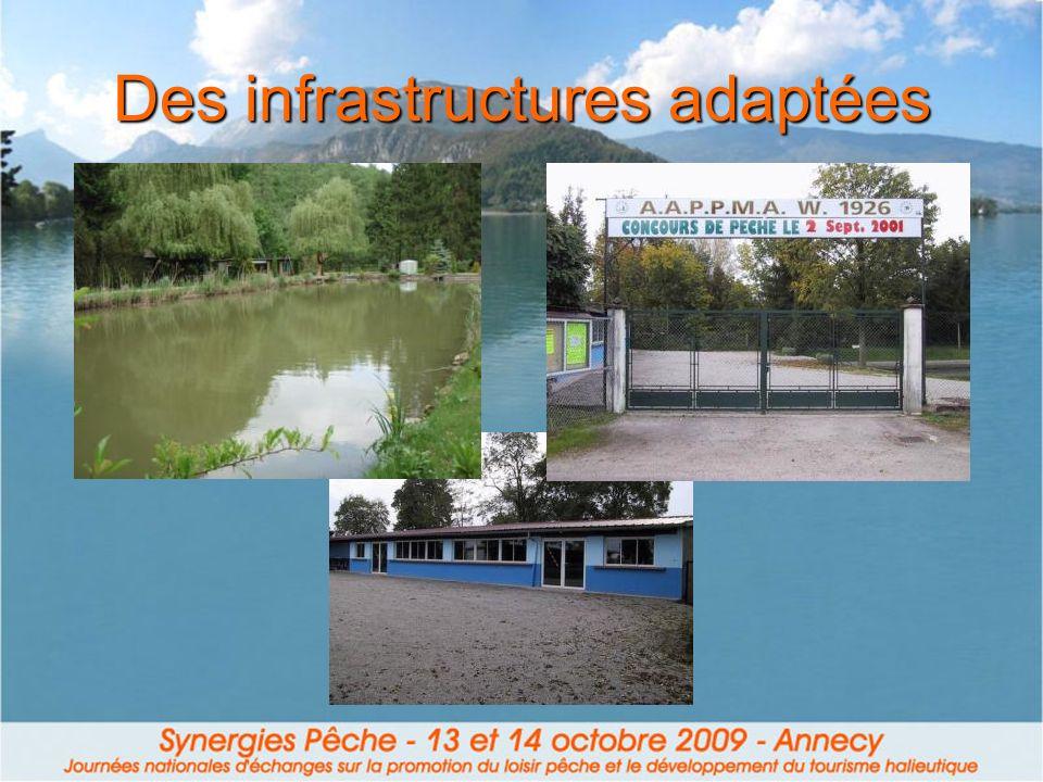 Des infrastructures adaptées