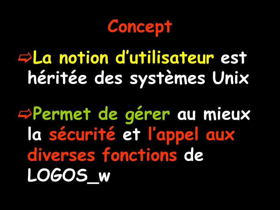 Concept La notion dutilisateur est héritée des systèmes Unix Permet de gérer au mieux la sécurité et lappel aux diverses fonctions de LOGOS_w