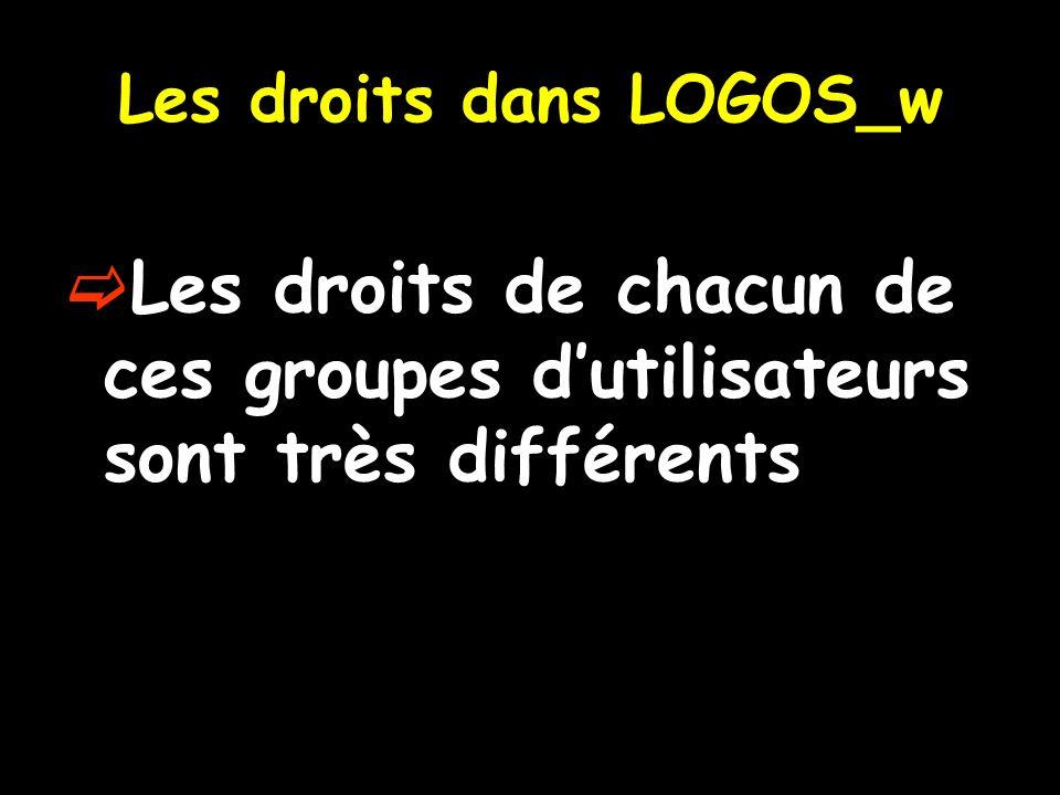 Les droits dans LOGOS_w Les droits de chacun de ces groupes dutilisateurs sont très différents