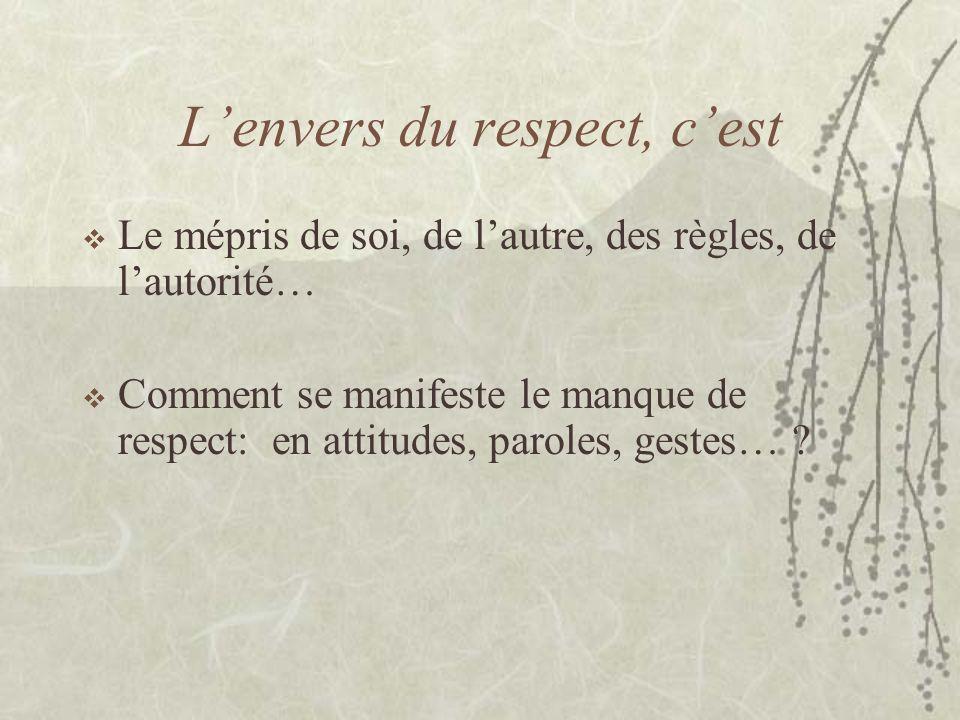 Lenvers du respect, cest Le mépris de soi, de lautre, des règles, de lautorité… Comment se manifeste le manque de respect: en attitudes, paroles, gest