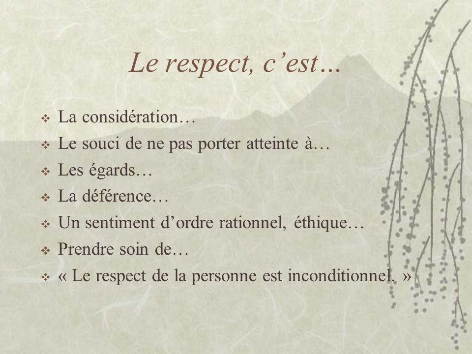 Le respect, cest… La considération… Le souci de ne pas porter atteinte à… Les égards… La déférence… Un sentiment dordre rationnel, éthique… Prendre so