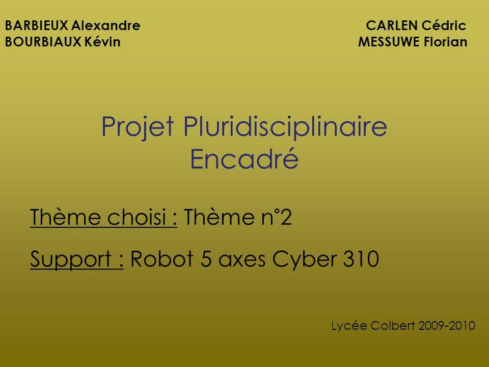 Projet Pluridisciplinaire Encadré Lycée Colbert 2009-2010 BARBIEUX Alexandre CARLEN Cédric BOURBIAUX Kévin MESSUWE Florian Thème choisi : Thème n°2 Su
