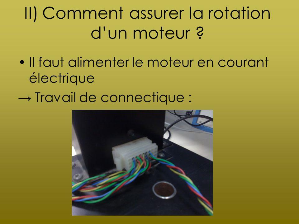 II) Comment assurer la rotation dun moteur ? Il faut alimenter le moteur en courant électrique Travail de connectique :