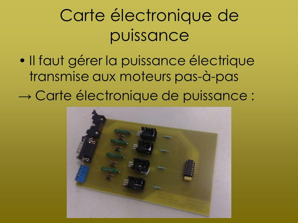 Carte électronique de puissance Il faut gérer la puissance électrique transmise aux moteurs pas-à-pas Carte électronique de puissance :