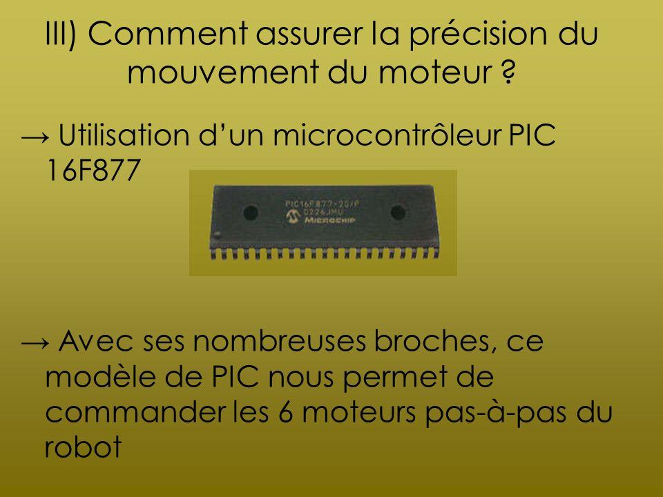 III) Comment assurer la précision du mouvement du moteur ? Utilisation dun microcontrôleur PIC 16F877 Avec ses nombreuses broches, ce modèle de PIC no