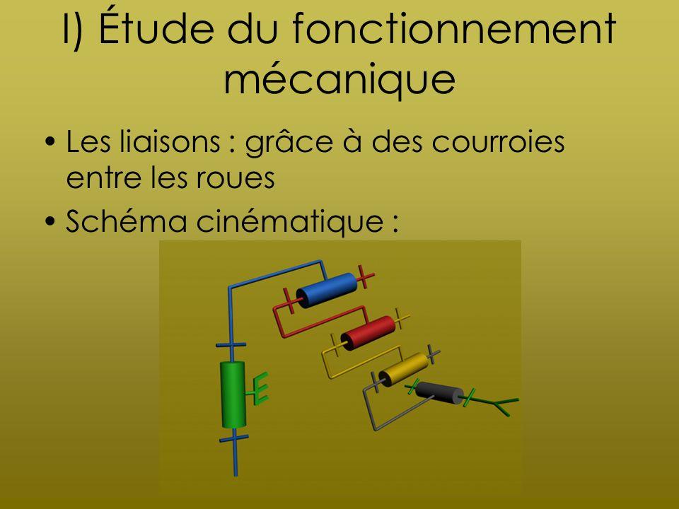 Caractéristiques mécaniques liées aux engrenages Rotations assurées par des engrenages droits à denture droite Mouvement de la pince assuré par un engrenage conique Rapports de réduction : –k M1 = 1/60 –k M2 = 1 –k M3 = k M4 = 9/100 1/11.11 –k M5 = 9/200 1/22.22 –k M6 = 1/30