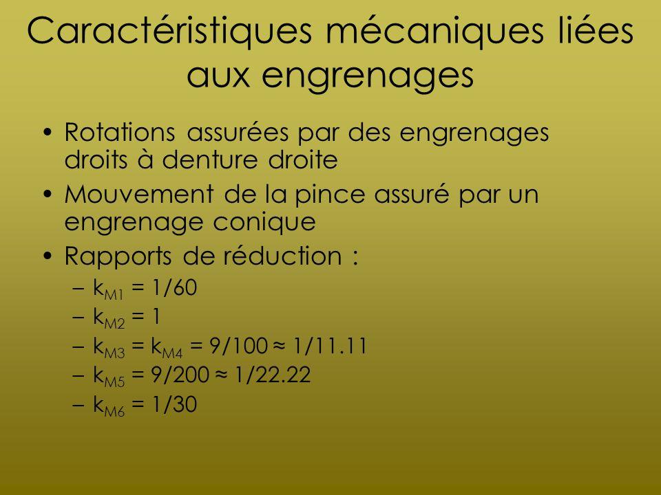 Caractéristiques mécaniques liées aux engrenages Rotations assurées par des engrenages droits à denture droite Mouvement de la pince assuré par un eng