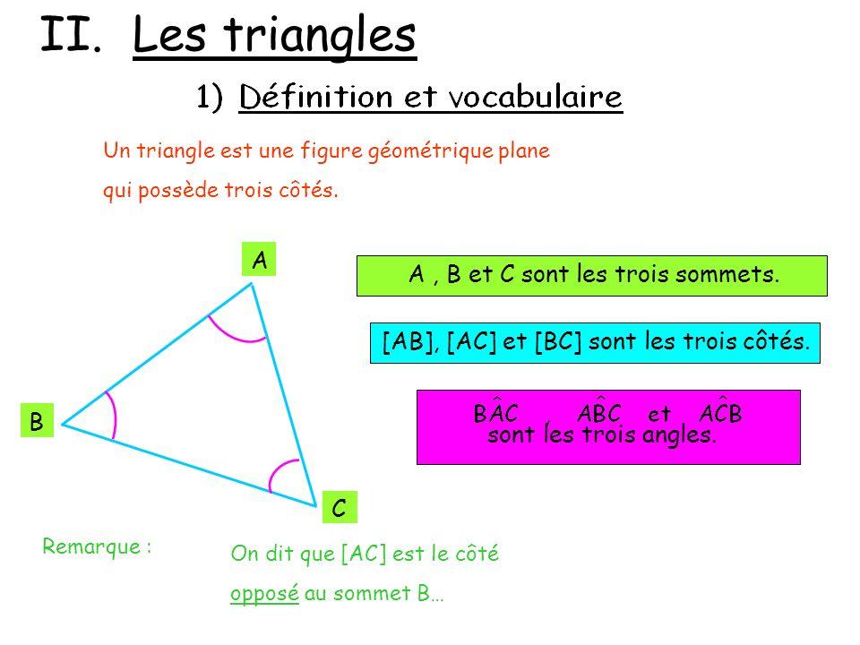 II. Les triangles Un triangle est une figure géométrique plane qui possède trois côtés. [AB], [AC] et [BC] sont les trois côtés. A B C A, B et C sont