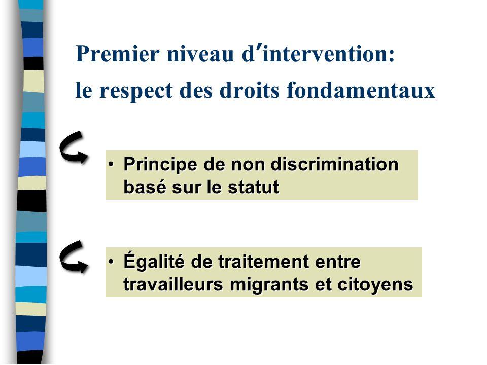 Premier niveau dintervention: le respect des droits fondamentaux Égalité de traitement entre travailleurs migrants et citoyensÉgalité de traitement entre travailleurs migrants et citoyens Principe de non discrimination basé sur le statutPrincipe de non discrimination basé sur le statut