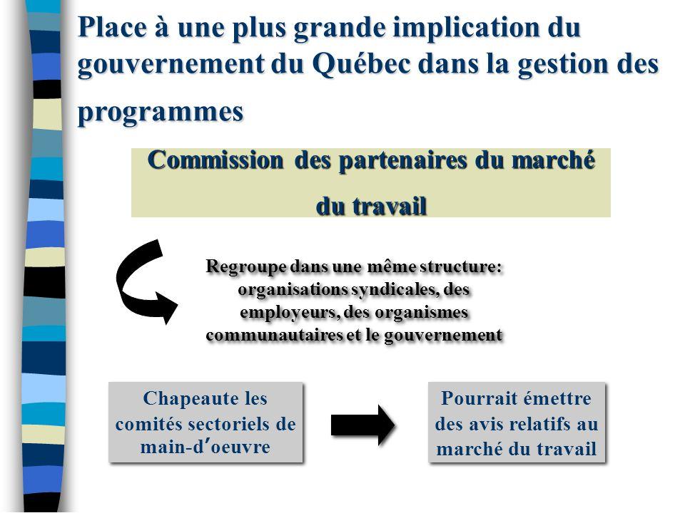Commission des partenaires du marché du travail Pourrait émettre des avis relatifs au marché du travail Regroupe dans une même structure: organisations syndicales, des employeurs, des organismes communautaires et le gouvernement Chapeaute les comités sectoriels de main-d oeuvre Place à une plus grande implication du gouvernement du Québec dans la gestion des programmes