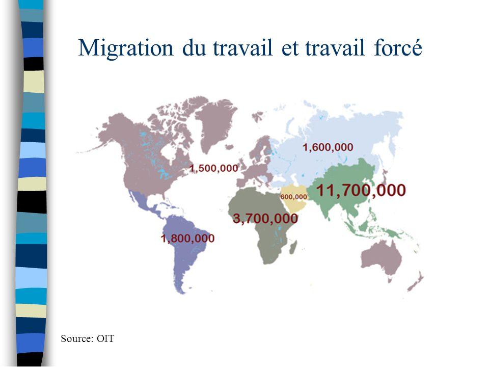 Migration du travail et travail forcé Source: OIT