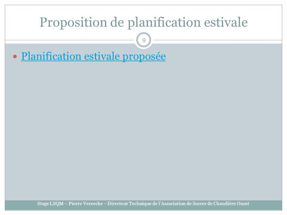 Proposition de planification estivale Planification estivale proposée 9 Stage LSQM – Pierre Vereecke – Directeur Technique de lAssociation de Soccer de Chaudière Ouest