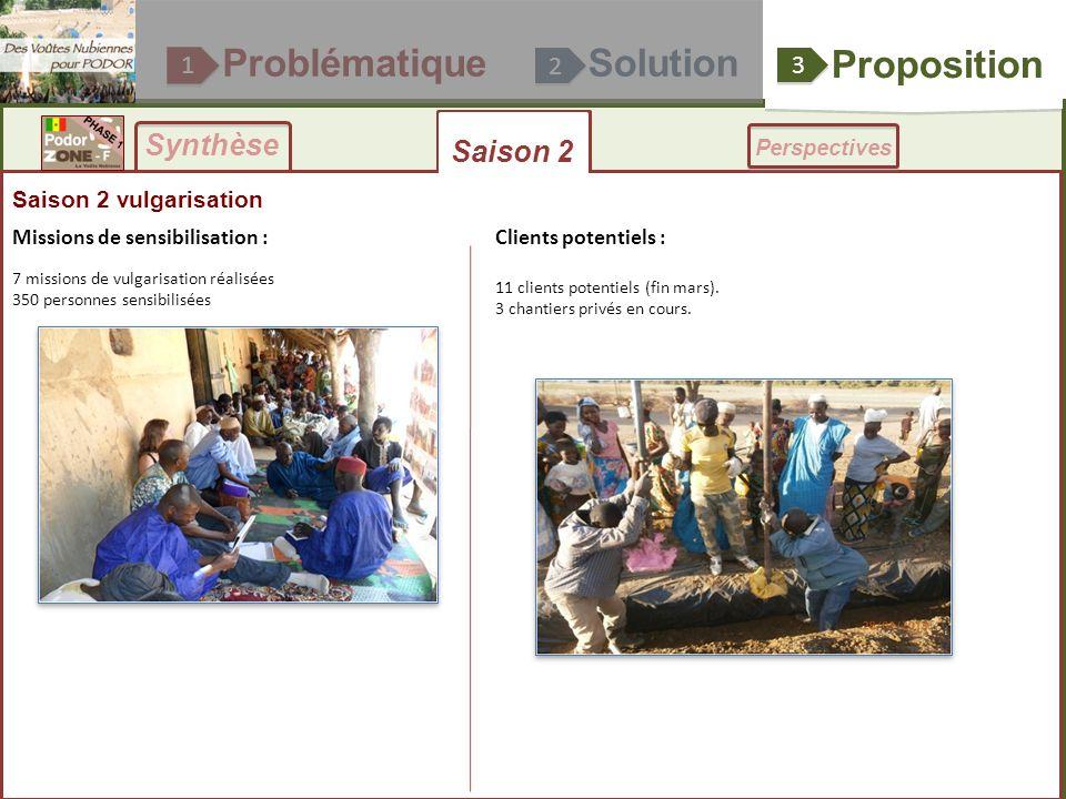ProblématiqueSolution Proposition 1 1 2 2 3 3 Synthèse Saison 2 Saison 2 vulgarisation Chantier : Koditt.