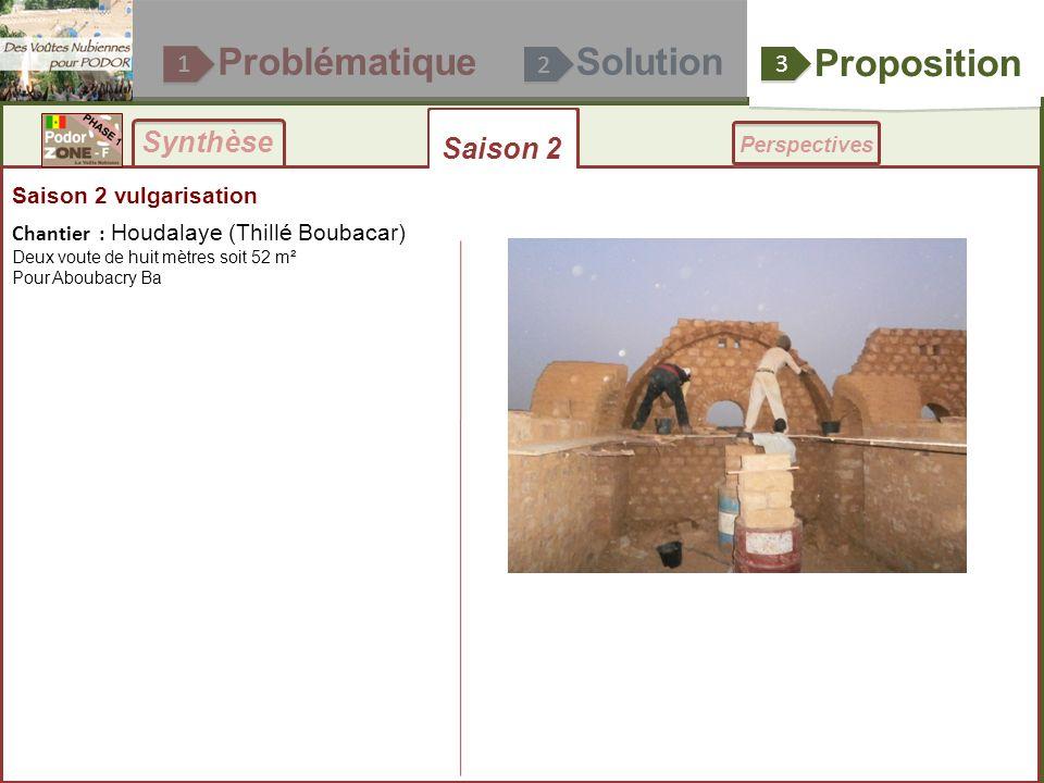 ProblématiqueSolution Proposition 1 1 2 2 3 3 Synthèse Saison 2 Saison 2 vulgarisation Chantier : Houdalaye (Thillé Boubacar) Deux voute de huit mètres soit 52 m² Pour Aboubacry Ba Perspectives