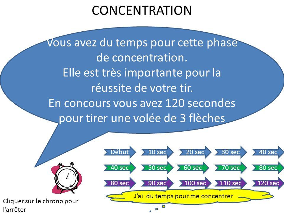 CONCENTRATION Vous avez du temps pour cette phase de concentration. Elle est très importante pour la réussite de votre tir. En concours vous avez 120