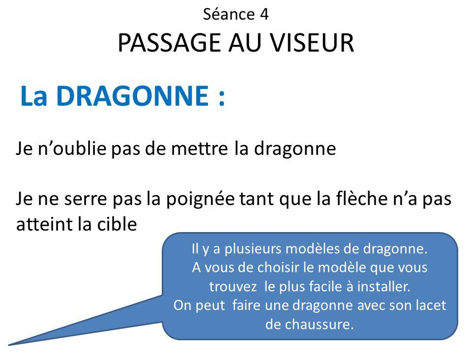 Séance 4 PASSAGE AU VISEUR La DRAGONNE : Je noublie pas de mettre la dragonne Je ne serre pas la poignée tant que la flèche na pas atteint la cible Il