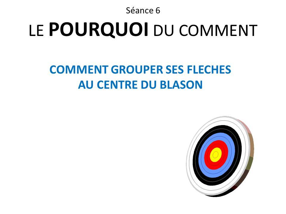 Séance 6 LE POURQUOI DU COMMENT COMMENT GROUPER SES FLECHES AU CENTRE DU BLASON