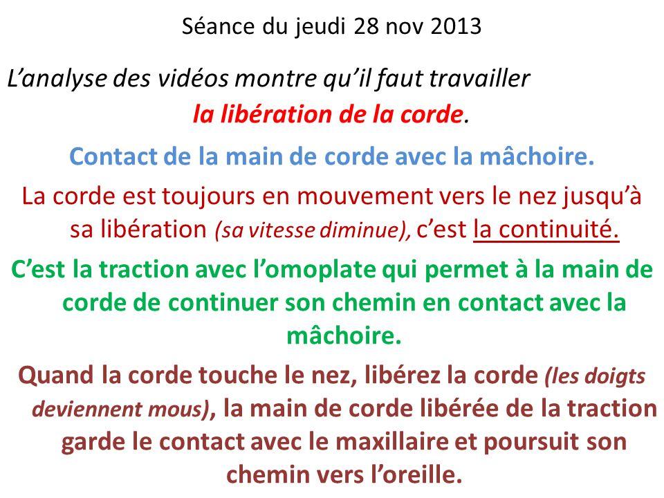 Séance du jeudi 28 nov 2013 Lanalyse des vidéos montre quil faut travailler la libération de la corde. Contact de la main de corde avec la mâchoire. L