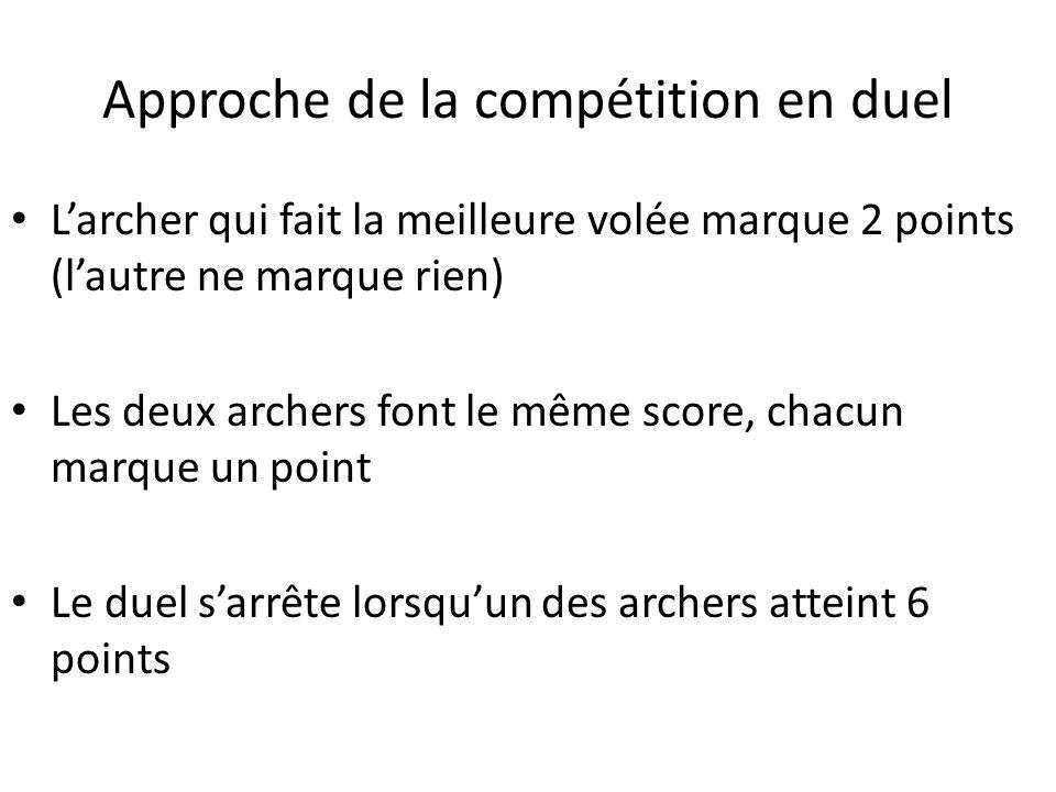 Approche de la compétition en duel Larcher qui fait la meilleure volée marque 2 points (lautre ne marque rien) Les deux archers font le même score, ch