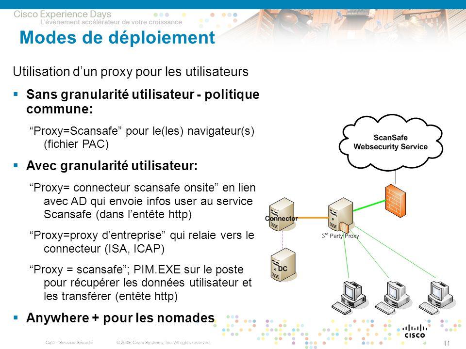 © 2009 Cisco Systems, Inc. All rights reserved. CxD – Session Sécurité 11 Utilisation dun proxy pour les utilisateurs Sans granularité utilisateur - p