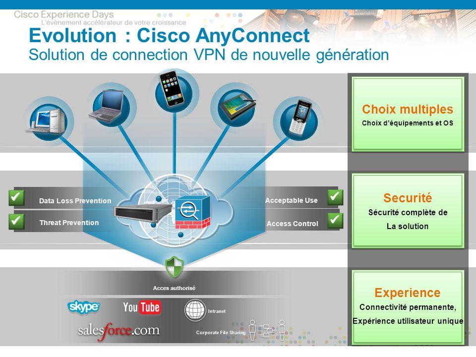 © 2009 Cisco Systems, Inc. All rights reserved. CxD – Session Sécurité 21 Choix multiples Choix déquipements et OS Securité Sécurité complète de La so