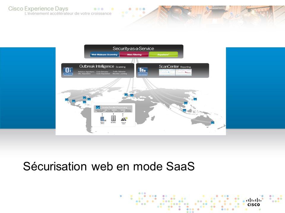 Sécurisation web en mode SaaS