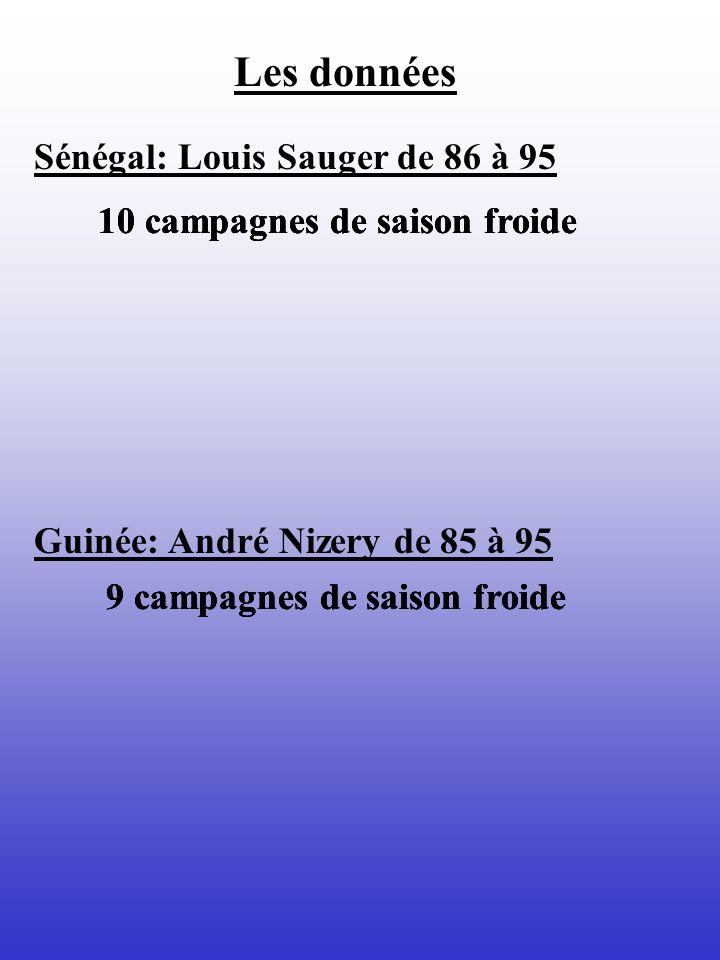 Les données Guinée: André Nizery de 85 à 95 Sénégal: Louis Sauger de 86 à 95 10 campagnes de saison froide 9 campagnes de saison froide 10 campagnes d