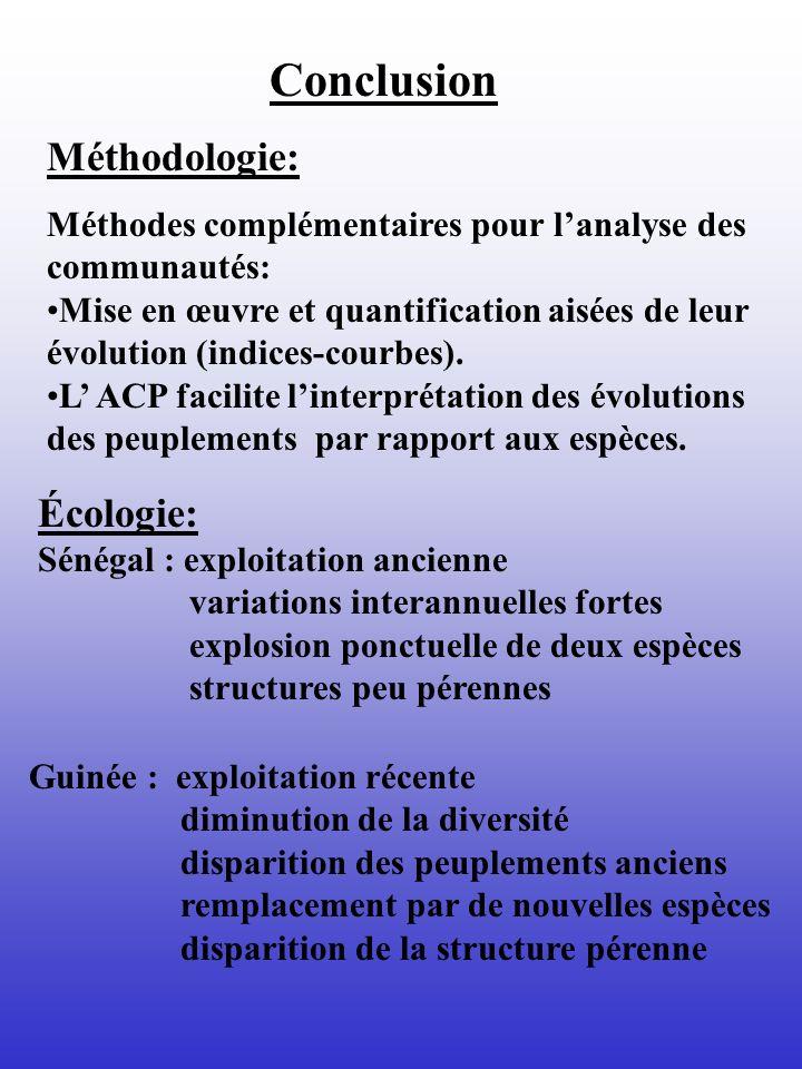 Conclusion Méthodologie: Méthodes complémentaires pour lanalyse des communautés: Mise en œuvre et quantification aisées de leur évolution (indices-cou