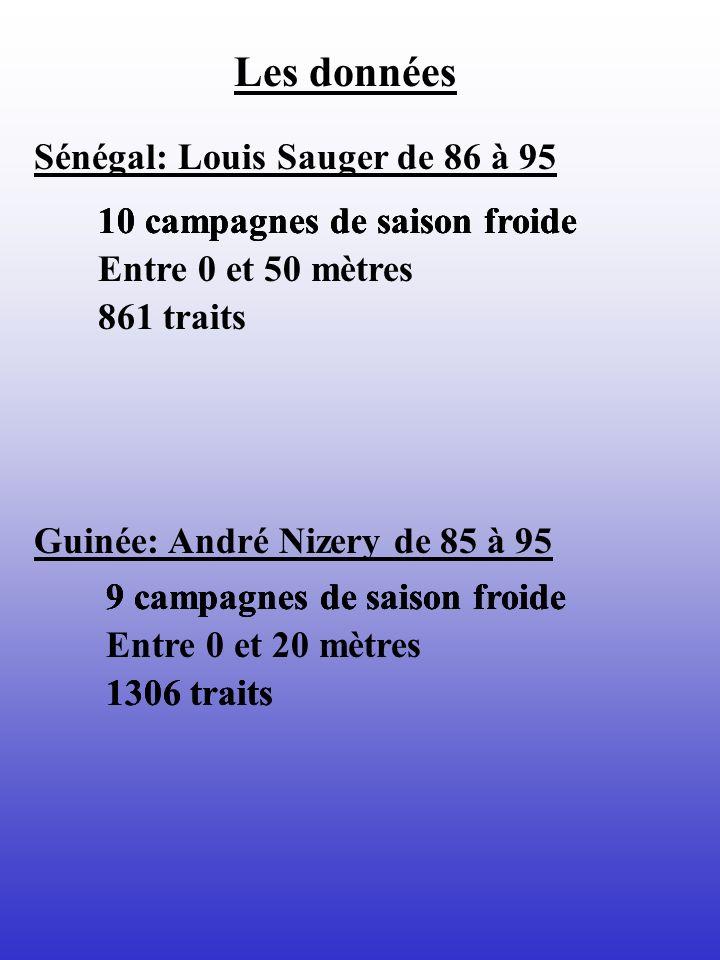 Les données Guinée: André Nizery de 85 à 95 Sénégal: Louis Sauger de 86 à 95 10 campagnes de saison froide Entre 0 et 50 mètres 861 traits 9 campagnes