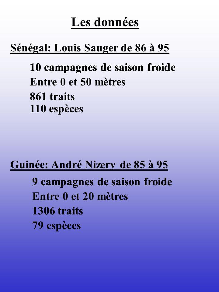 Les données Guinée: André Nizery de 85 à 95 Sénégal: Louis Sauger de 86 à 95 10 campagnes de saison froide Entre 0 et 50 mètres 861 traits 110 espèces