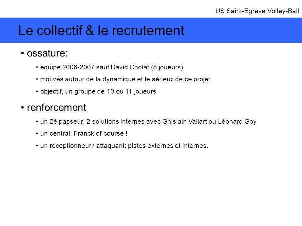 Le collectif & le recrutement ossature: équipe 2006-2007 sauf David Cholat (8 joueurs) motivés autour de la dynamique et le sèrieux de ce projet. obje