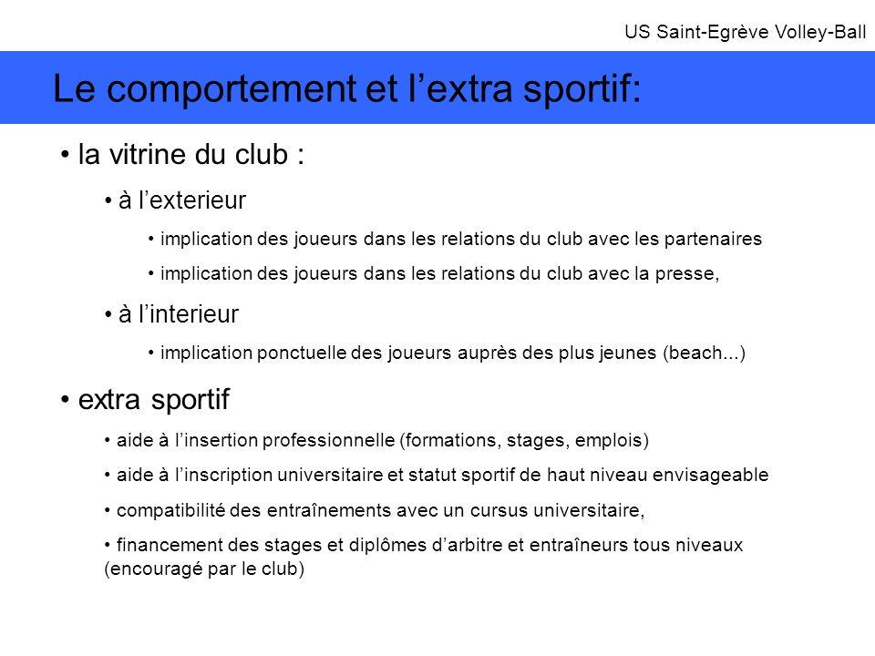 Le comportement et lextra sportif: la vitrine du club : à lexterieur implication des joueurs dans les relations du club avec les partenaires implicati