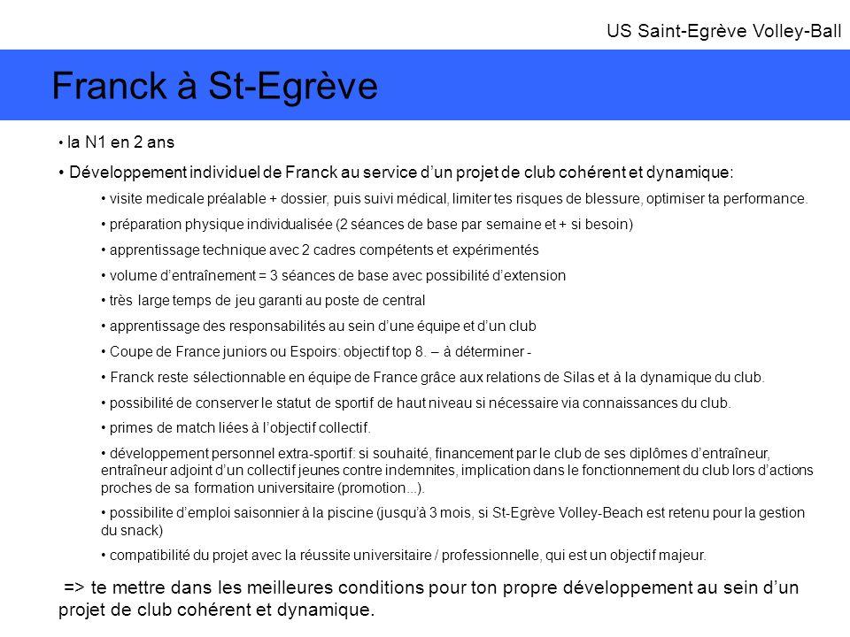 Franck à St-Egrève la N1 en 2 ans Développement individuel de Franck au service dun projet de club cohérent et dynamique: visite medicale préalable +