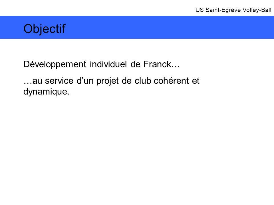 Objectif Développement individuel de Franck… …au service dun projet de club cohérent et dynamique. US Saint-Egrève Volley-Ball
