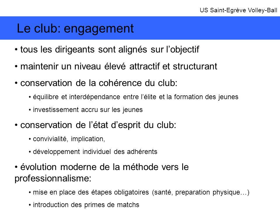 Le club: engagement tous les dirigeants sont alignés sur lobjectif maintenir un niveau élevé attractif et structurant conservation de la cohérence du