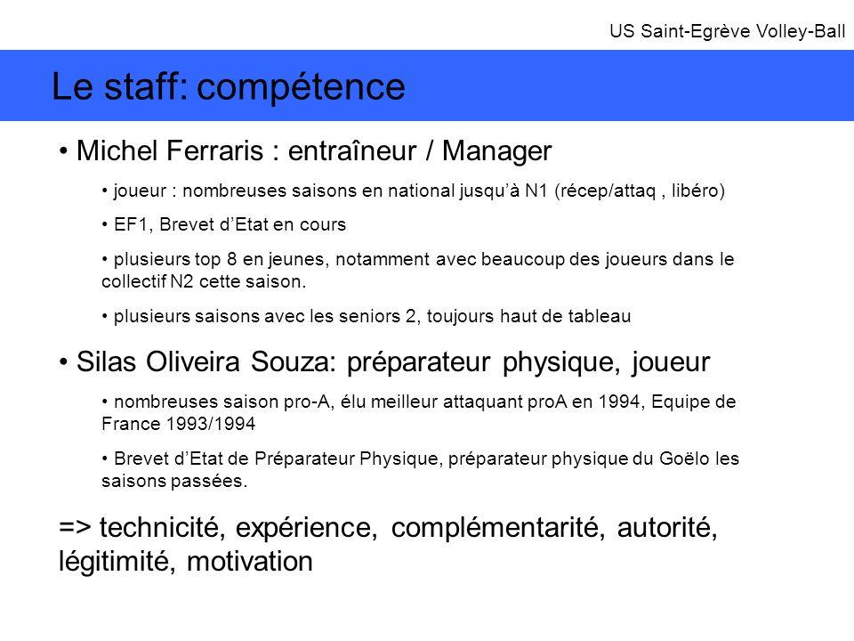 Le staff: compétence Michel Ferraris : entraîneur / Manager joueur : nombreuses saisons en national jusquà N1 (récep/attaq, libéro) EF1, Brevet dEtat